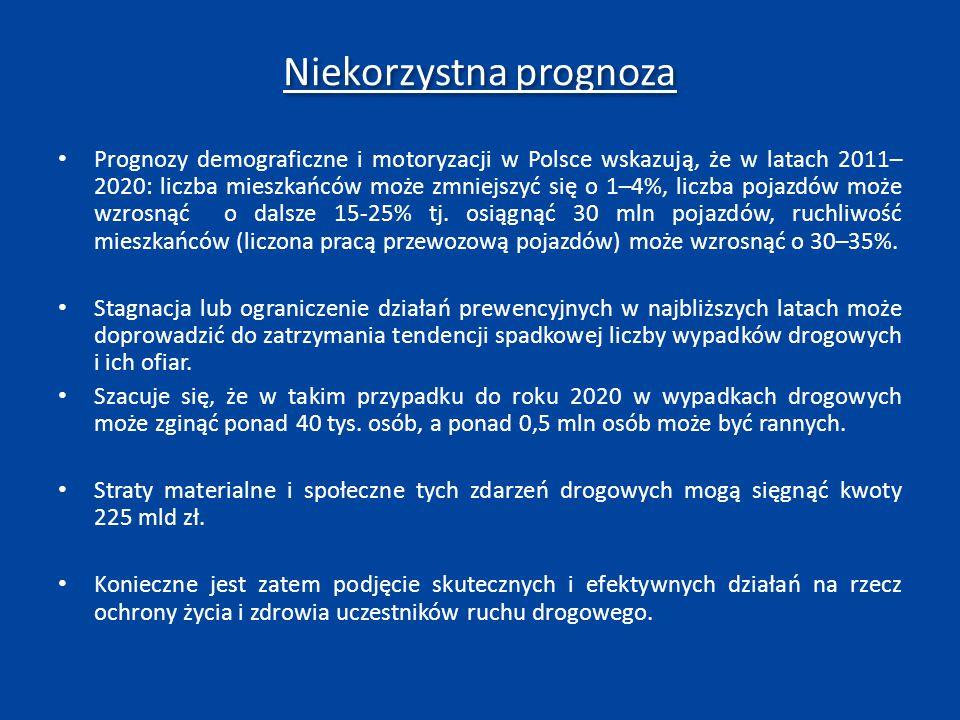 Wnioski diagnostyczne Przeprowadzone analizy pozwoliły na zidentyfikowanie głównych problemów bezpieczeństwa ruchu drogowego w Polsce: 1.