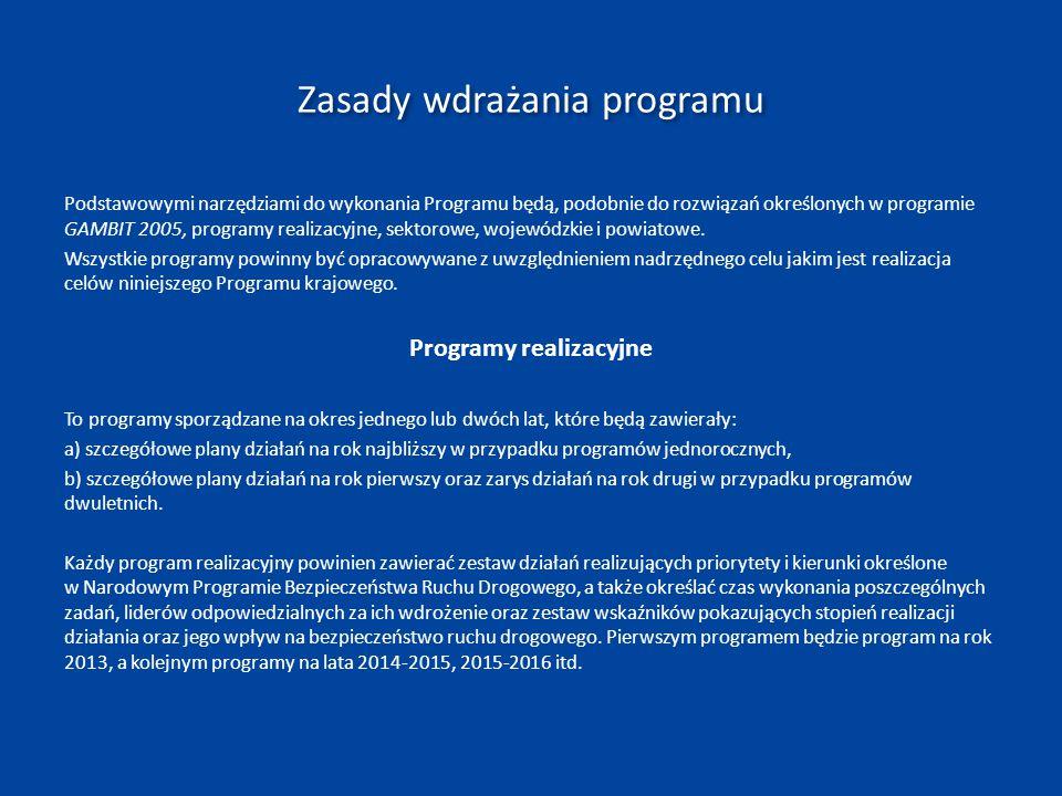 Programy sektorowe Wewnętrzne programy poszczególnych resortów i instytucji administracji rządowej (GDDKiA, KGP, KGPSP, GITD itp.) Programy wojewódzkie Oprócz programu krajowego, podstawą tworzenia programów wojewódzkich powinny być zapisy w dokumentach wojewódzkich – strategii rozwoju oraz planie zagospodarowania przestrzennego.