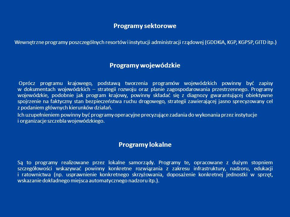 Monitoring i ocena Narzędziami monitoringu Programu będą: 1.