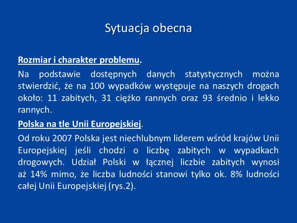 Rysunek 2. Liczba zabitych w wypadkach drogowych w latach 2001‐2011 – Polska na tle krajów UE
