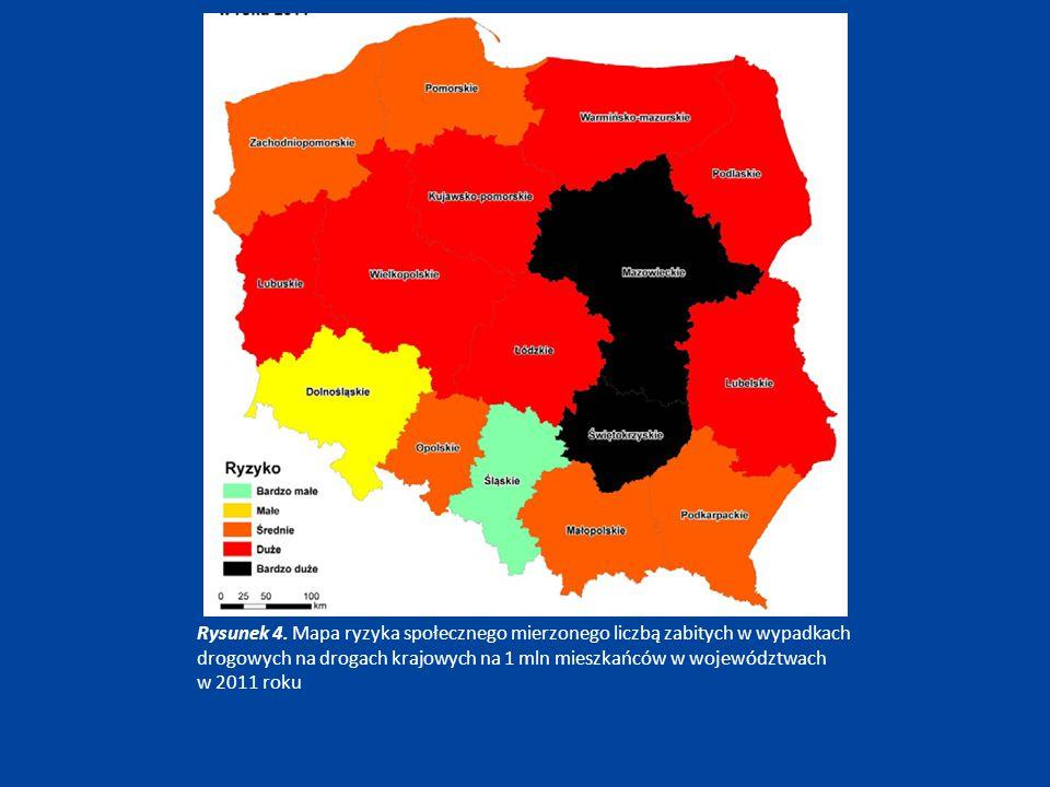 Niekorzystna prognoza Prognozy demograficzne i motoryzacji w Polsce wskazują, że w latach 2011– 2020: liczba mieszkańców może zmniejszyć się o 1–4%, liczba pojazdów może wzrosnąć o dalsze 15‐25% tj.