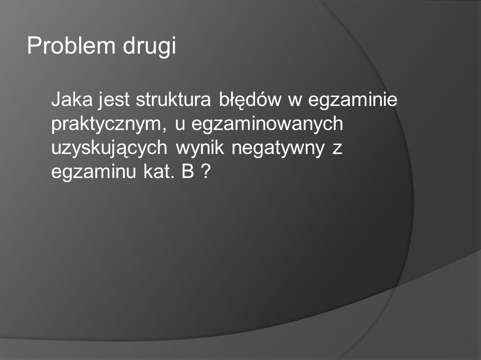 Problem drugi Jaka jest struktura błędów w egzaminie praktycznym, u egzaminowanych uzyskujących wynik negatywny z egzaminu kat. B ?