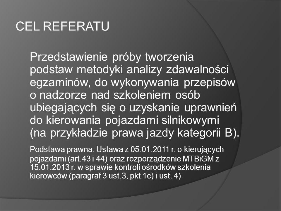CEL REFERATU Przedstawienie próby tworzenia podstaw metodyki analizy zdawalności egzaminów, do wykonywania przepisów o nadzorze nad szkoleniem osób ub