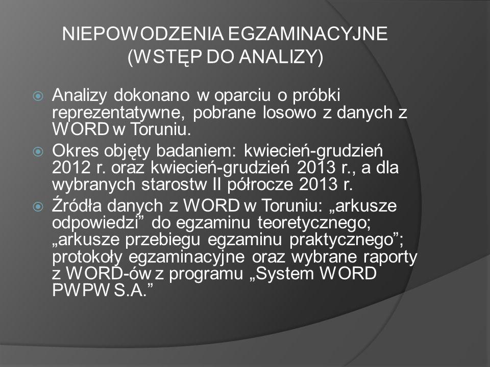 NIEPOWODZENIA EGZAMINACYJNE (WSTĘP DO ANALIZY)  Analizy dokonano w oparciu o próbki reprezentatywne, pobrane losowo z danych z WORD w Toruniu.  Okre