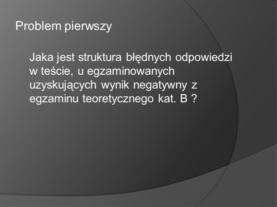 Problem pierwszy Jaka jest struktura błędnych odpowiedzi w teście, u egzaminowanych uzyskujących wynik negatywny z egzaminu teoretycznego kat. B ?