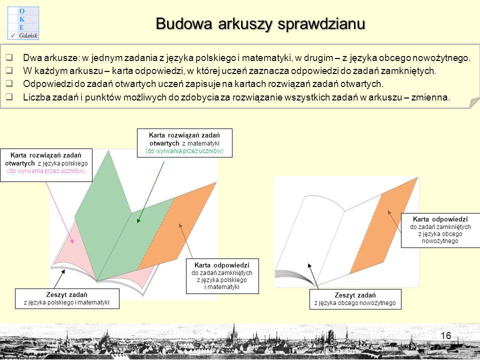 Budowa arkuszy sprawdzianu  Dwa arkusze: w jednym zadania z języka polskiego i matematyki, w drugim – z języka obcego nowożytnego.