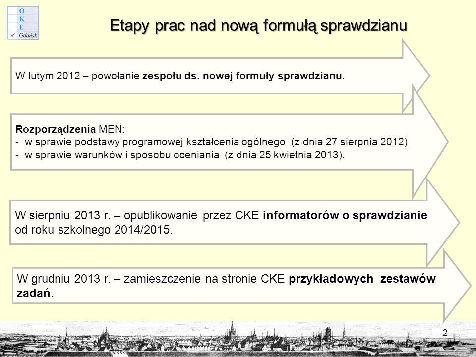 Etapy prac nad nową formułą sprawdzianu W lutym 2012 – powołanie zespołu ds.