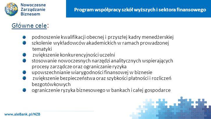 Program współpracy szkół wyższych i sektora finansowego W programie uczestniczy 118 uczelni