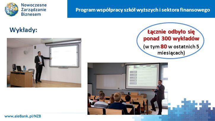 Program współpracy szkół wyższych i sektora finansowego Wykłady: W wykładach uczestniczyło ponad 17 500 studentów