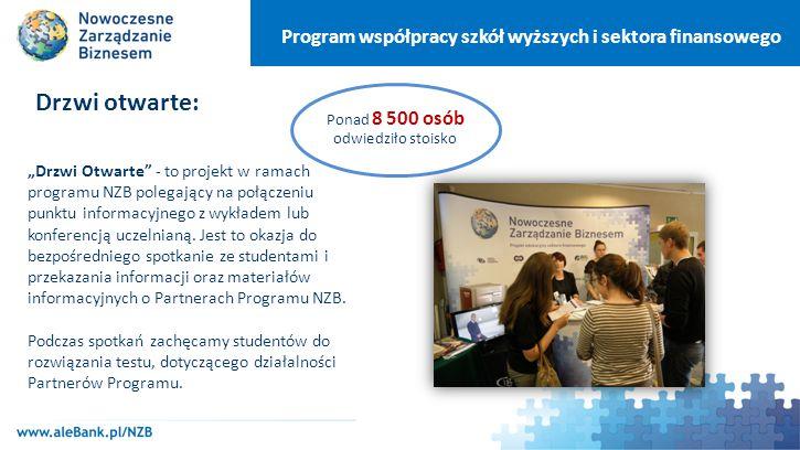 Program współpracy szkół wyższych i sektora finansowego Newsletter Od kwietnia 2014 roku rozpoczęto wysyłkę newslettera programu do ponad 15 000 studentów i pracowników naukowych Uczelni