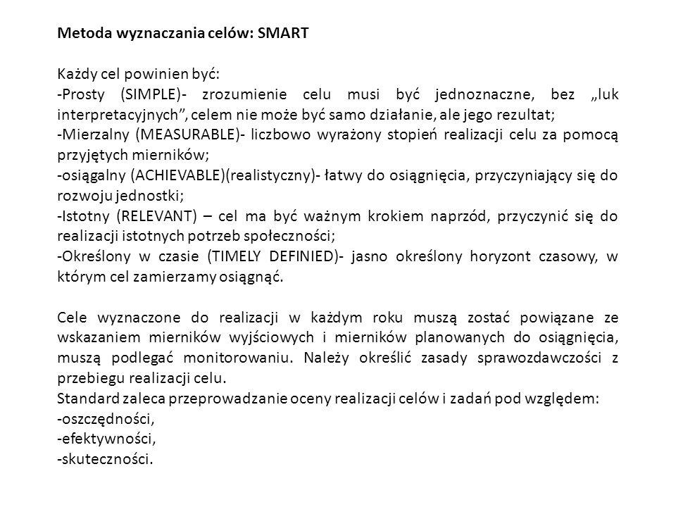 """Metoda wyznaczania celów: SMART Każdy cel powinien być: -Prosty (SIMPLE)- zrozumienie celu musi być jednoznaczne, bez """"luk interpretacyjnych"""", celem n"""