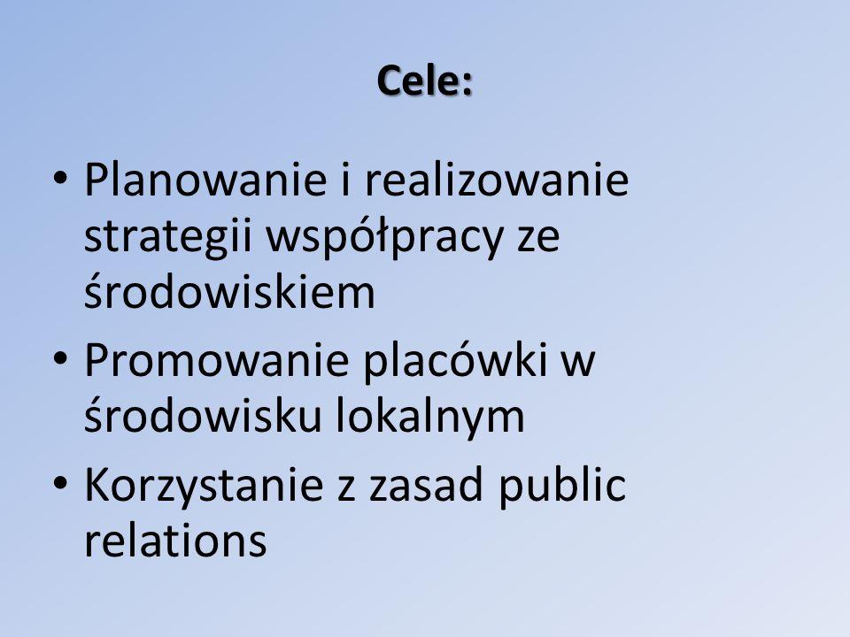 Cele: Planowanie i realizowanie strategii współpracy ze środowiskiem Promowanie placówki w środowisku lokalnym Korzystanie z zasad public relations
