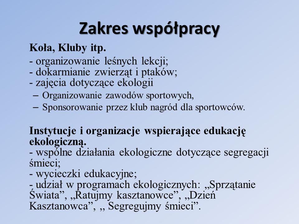 Zakres współpracy Koła, Kluby itp.