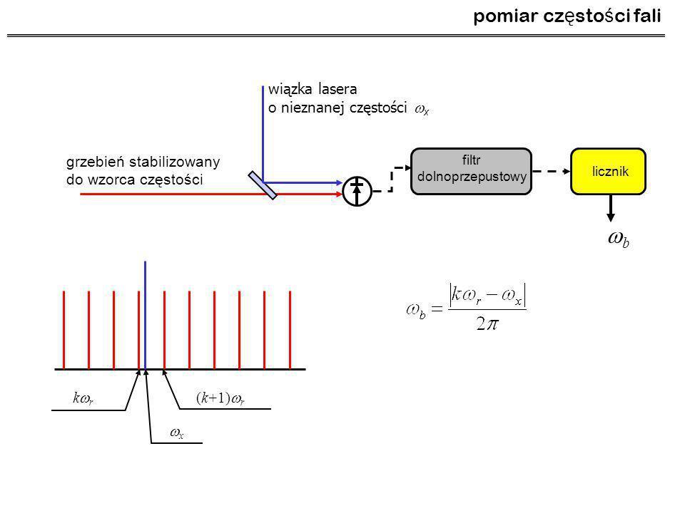pomiar cz ę sto ś ci fali grzebień stabilizowany do wzorca częstości wiązka lasera o nieznanej częstości  x licznik filtr dolnoprzepustowy krkr (k+