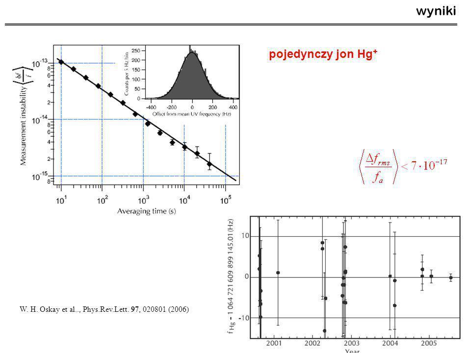 W. H. Oskay et al.., Phys.Rev.Lett. 97, 020801 (2006) pojedynczy jon Hg + wyniki