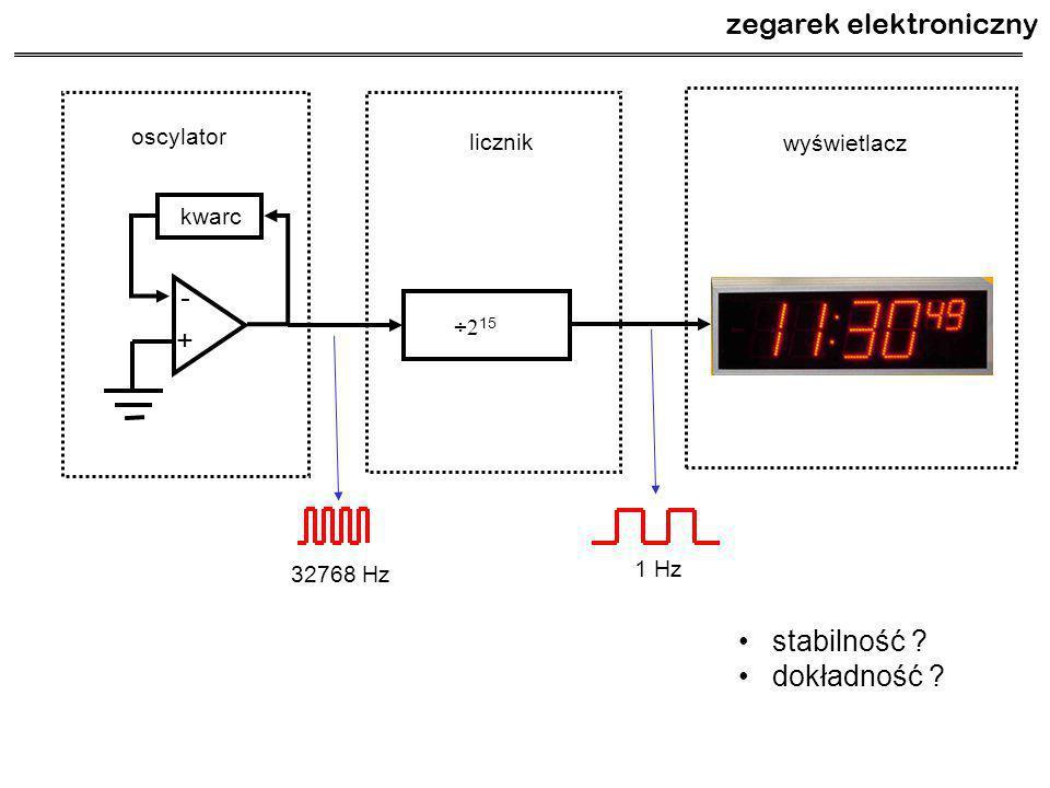 oscylator licznik zegarek elektroniczny stabilność ? dokładność ? + - kwarc ÷ 2 15 32768 Hz 1 Hz wyświetlacz