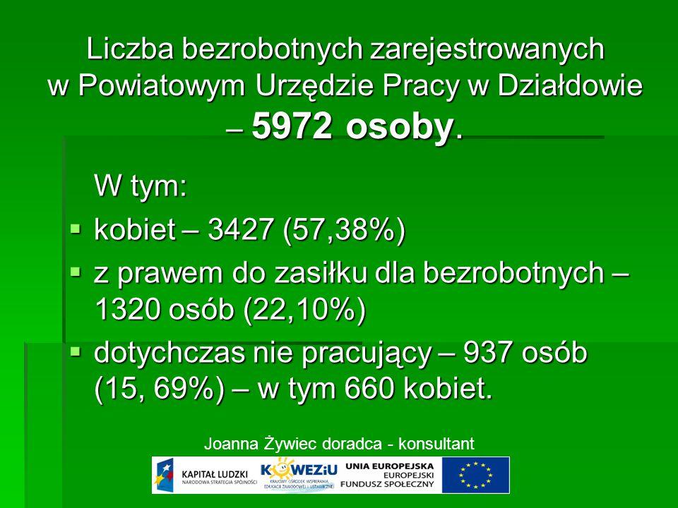 Liczba bezrobotnych zarejestrowanych w Powiatowym Urzędzie Pracy w Działdowie – 5972 osoby.