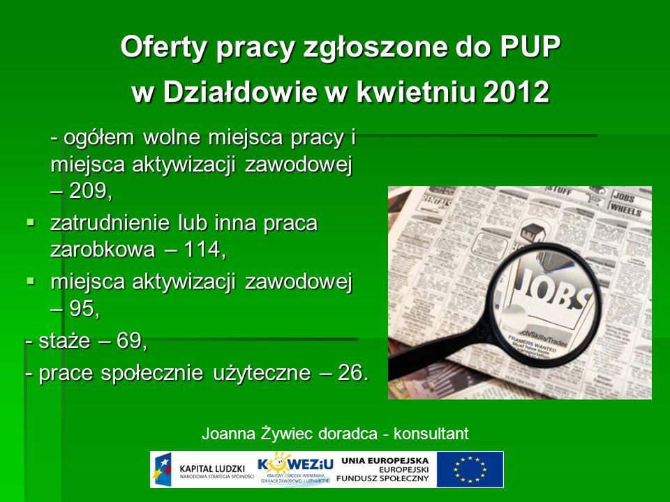Oferty pracy zgłoszone do PUP w Działdowie w kwietniu 2012 - ogółem wolne miejsca pracy i miejsca aktywizacji zawodowej – 209,  zatrudnienie lub inna praca zarobkowa – 114,  miejsca aktywizacji zawodowej – 95, - staże – 69, - prace społecznie użyteczne – 26.