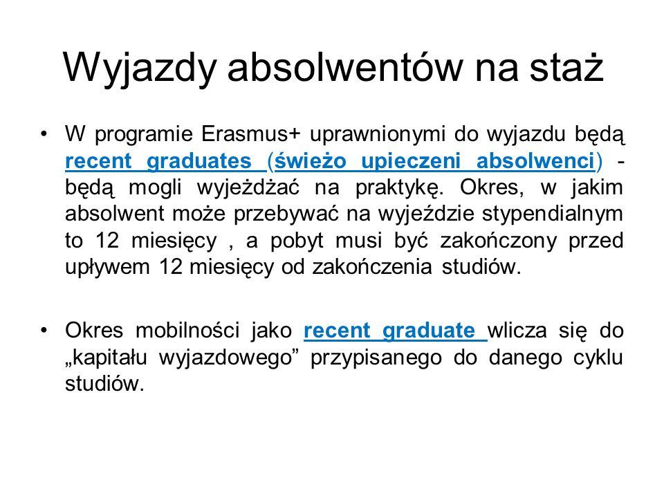 Wyjazdy absolwentów na staż W programie Erasmus+ uprawnionymi do wyjazdu będą recent graduates (świeżo upieczeni absolwenci) - będą mogli wyjeżdżać na praktykę.