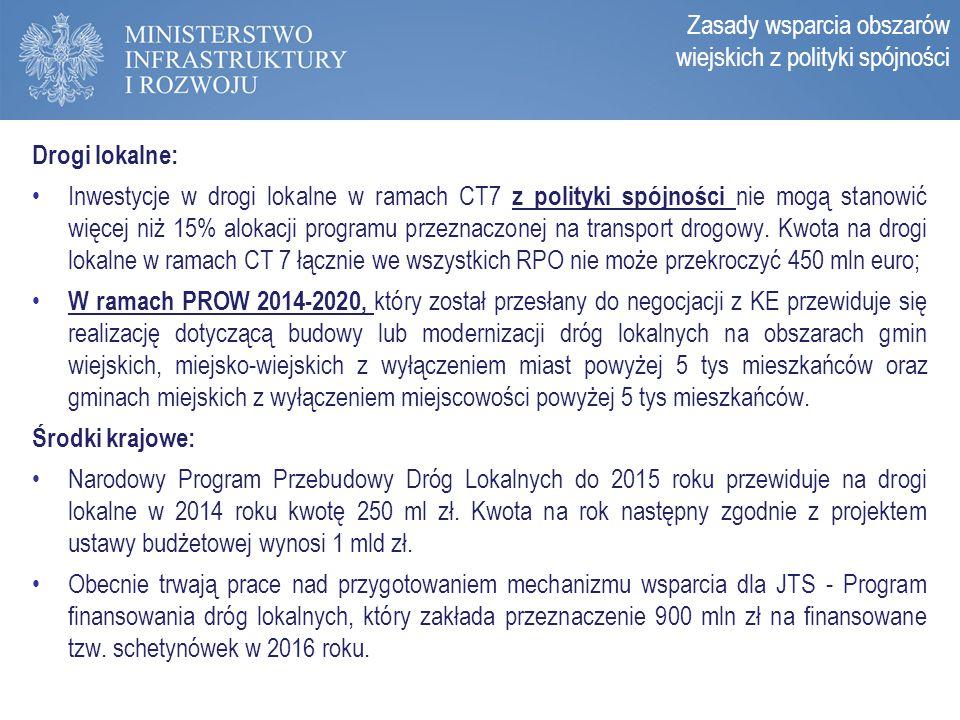 Zasady programowania perspektywy 2014-2020 Drogi lokalne: Inwestycje w drogi lokalne w ramach CT7 z polityki spójności nie mogą stanowić więcej niż 15