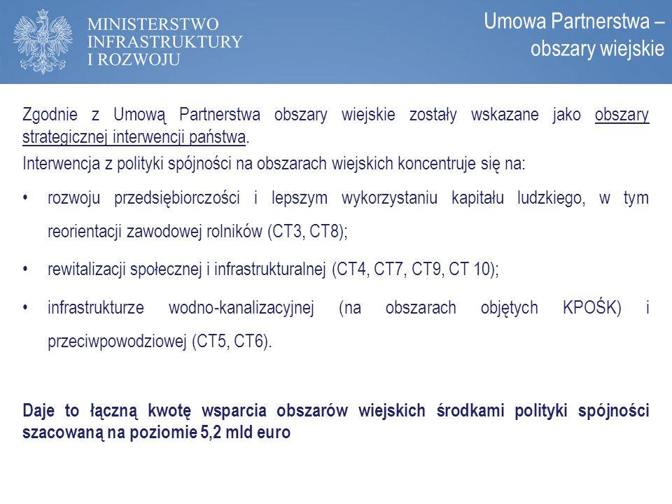 Zasady programowania perspektywy 2014-2020 Zgodnie z Umową Partnerstwa obszary wiejskie zostały wskazane jako obszary strategicznej interwencji państw