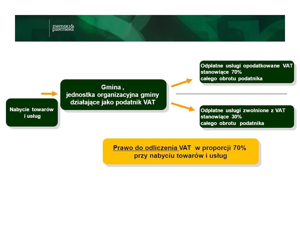 Nabycie towarów i usług Nabycie towarów i usług Odpłatne usługi opodatkowane VAT stanowiące 70% całego obrotu podatnika Odpłatne usługi opodatkowane V