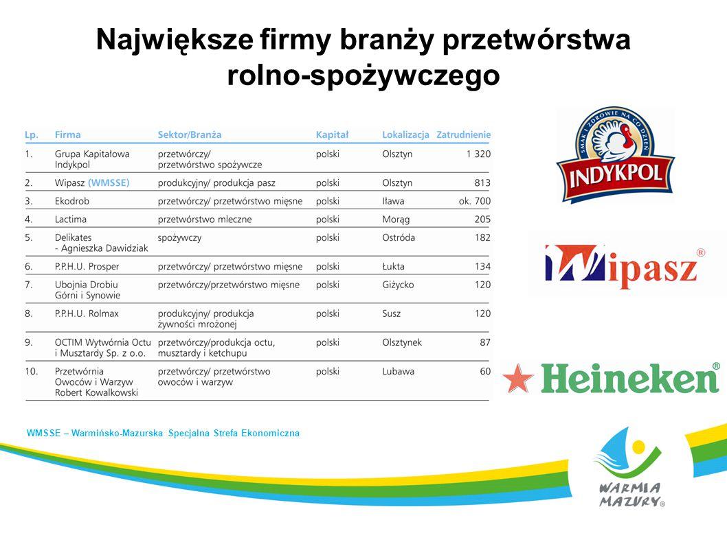 Największe firmy branży przetwórstwa rolno-spożywczego WMSSE – Warmińsko-Mazurska Specjalna Strefa Ekonomiczna