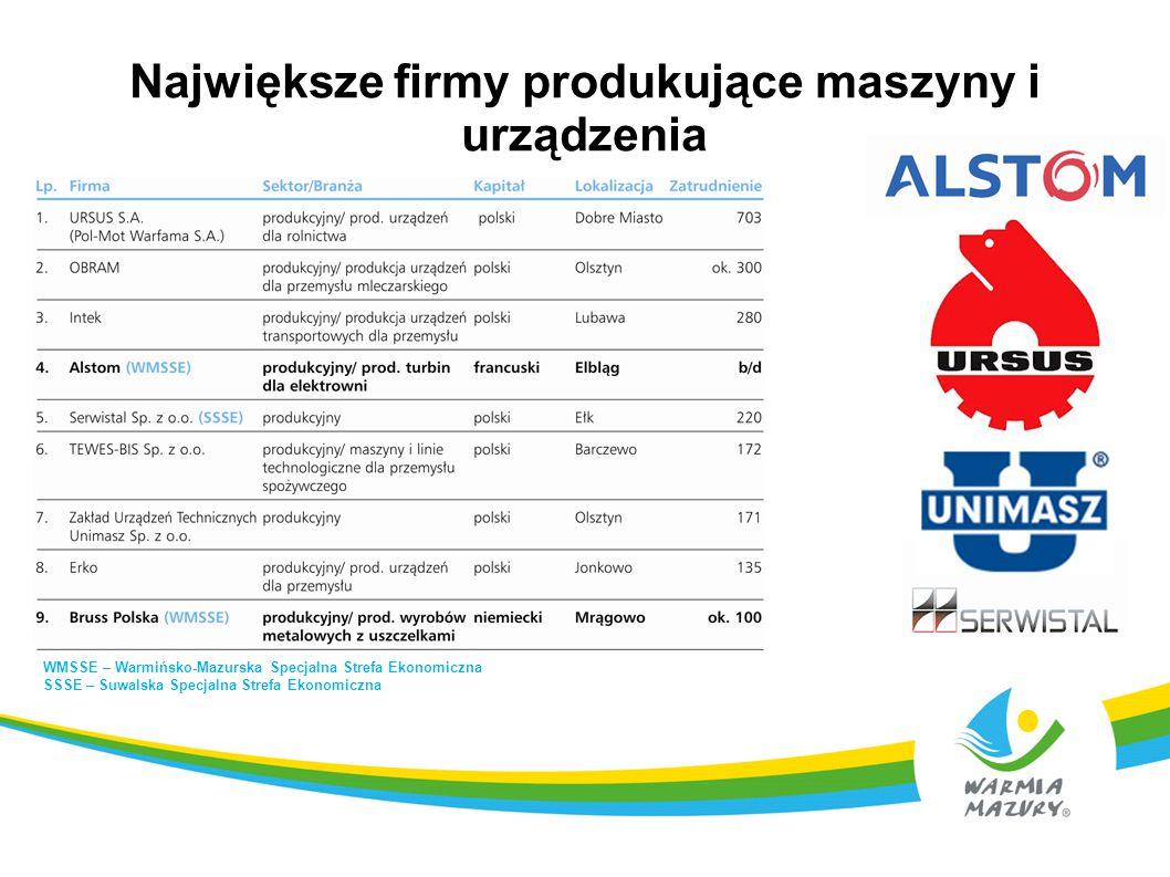 Największe firmy produkujące maszyny i urządzenia WMSSE – Warmińsko-Mazurska Specjalna Strefa Ekonomiczna SSSE – Suwalska Specjalna Strefa Ekonomiczna