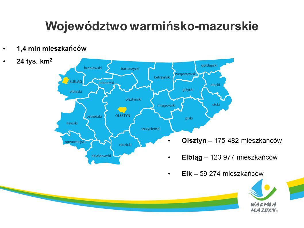 Województwo warmińsko-mazurskie 1,4 mln mieszkańców 24 tys. km 2 Olsztyn – 175 482 mieszkańców Elbląg – 123 977 mieszkańców Ełk – 59 274 mieszkańców