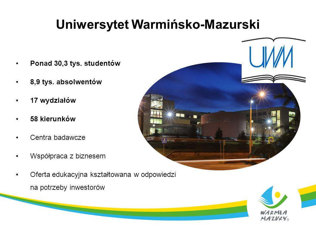 Uniwersytet Warmińsko-Mazurski Ponad 30,3 tys. studentów 8,9 tys. absolwentów 17 wydziałów 58 kierunków Centra badawcze Współpraca z biznesem Oferta e