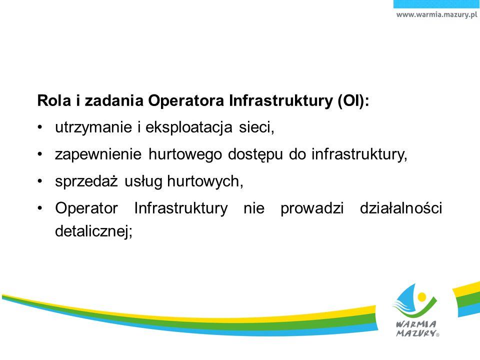 Rola i zadania Operatora Infrastruktury (OI): utrzymanie i eksploatacja sieci, zapewnienie hurtowego dostępu do infrastruktury, sprzedaż usług hurtowy