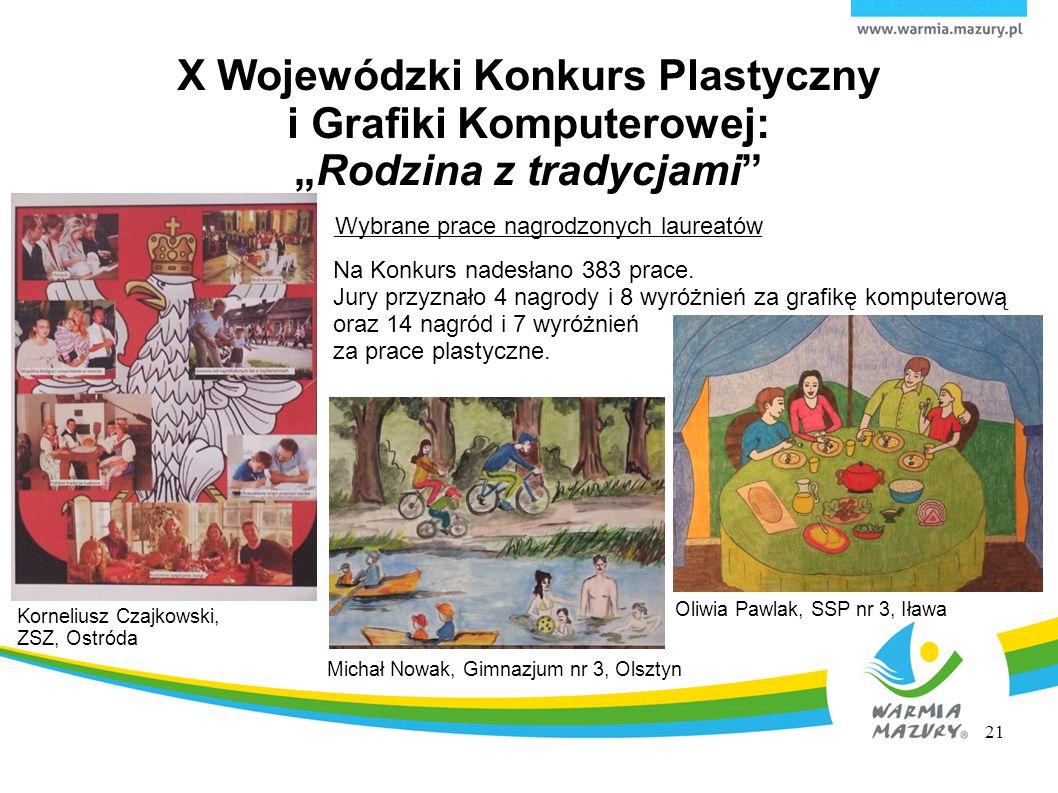 """X Wojewódzki Konkurs Plastyczny i Grafiki Komputerowej: """"Rodzina z tradycjami"""" Na Konkurs nadesłano 383 prace. Jury przyznało 4 nagrody i 8 wyróżnień"""