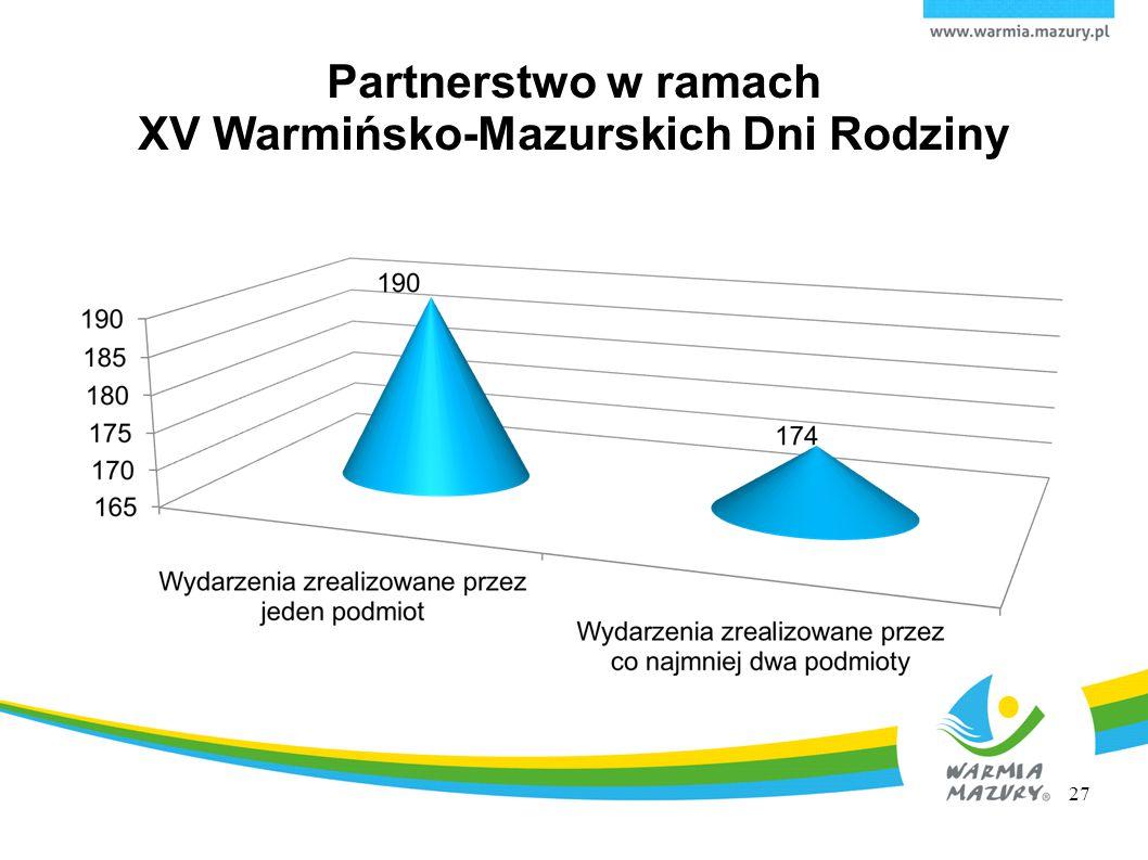 Partnerstwo w ramach XV Warmińsko-Mazurskich Dni Rodziny 27