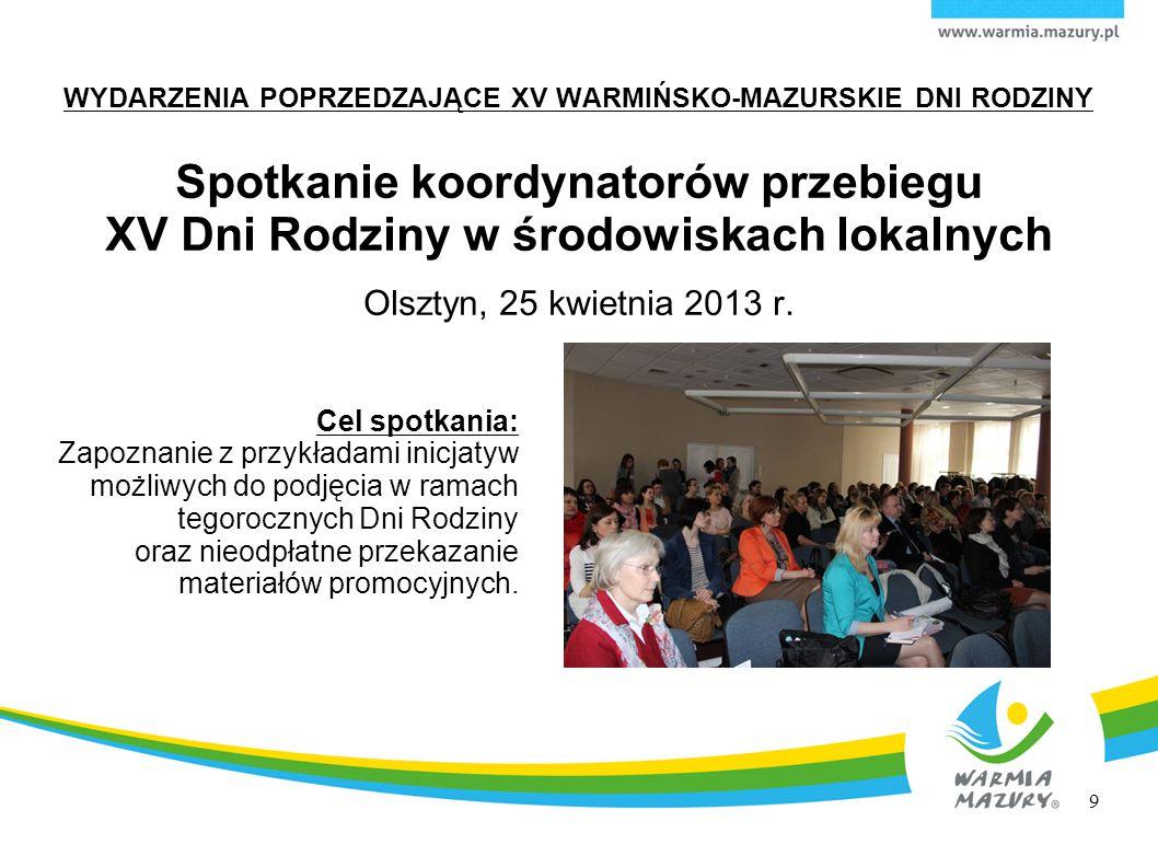 WYDARZENIA POPRZEDZAJĄCE XV WARMIŃSKO-MAZURSKIE DNI RODZINY Spotkanie koordynatorów przebiegu XV Dni Rodziny w środowiskach lokalnych Olsztyn, 25 kwie