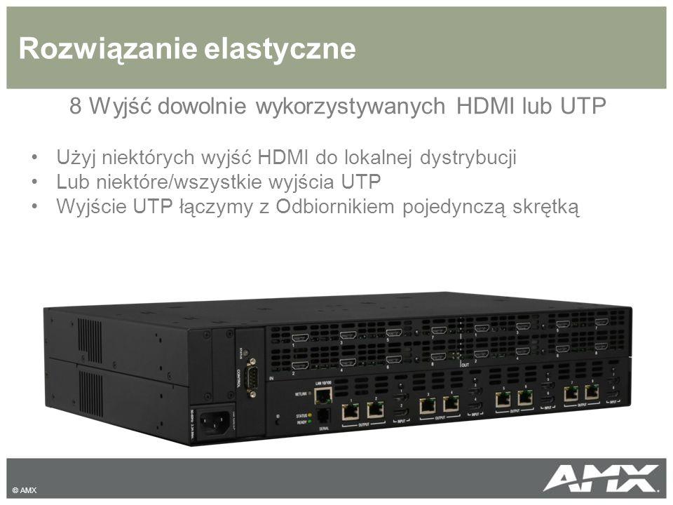 Rozwiązanie elastyczne 8 Wyjść dowolnie wykorzystywanych HDMI lub UTP Użyj niektórych wyjść HDMI do lokalnej dystrybucji Lub niektóre/wszystkie wyjści