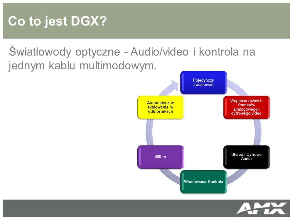 Co to jest DGX? Pojedynczy światłowód Wsparcie różnych formatów analogowego i cyfrowego video Stereo i Cyfrowe AudioWbudowana Kontrola900 m Automatycz