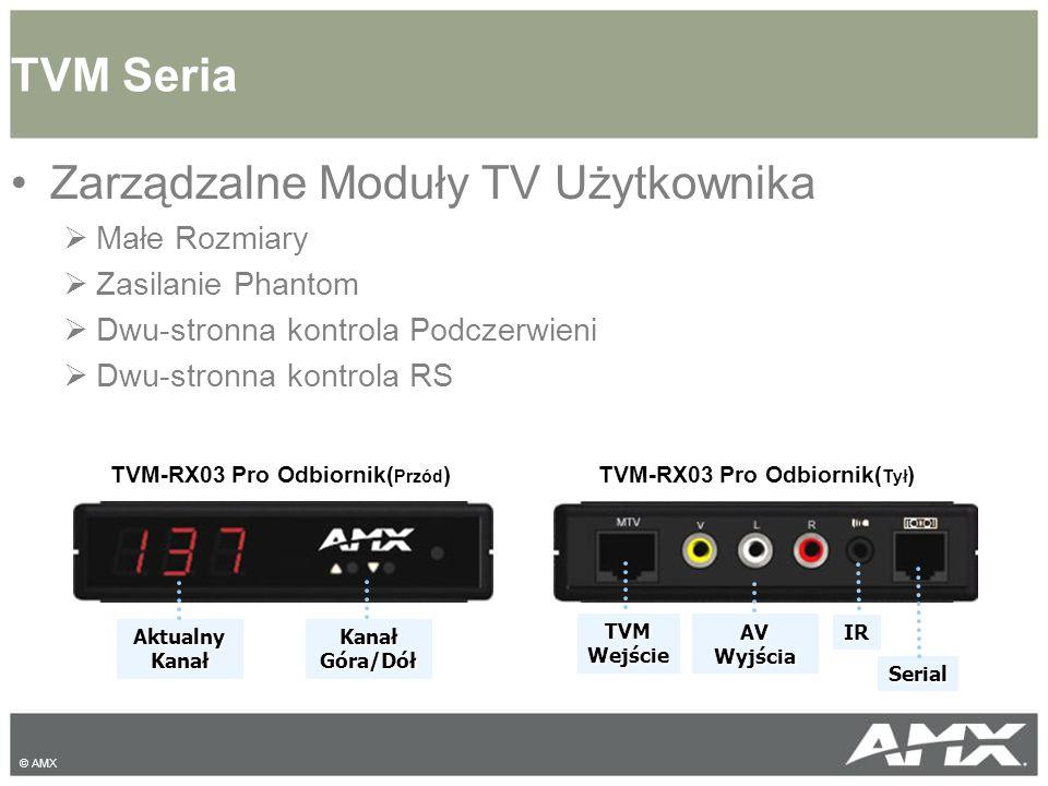 TVM Seria Zarządzalne Moduły TV Użytkownika  Małe Rozmiary  Zasilanie Phantom  Dwu-stronna kontrola Podczerwieni  Dwu-stronna kontrola RS TVM-RX03