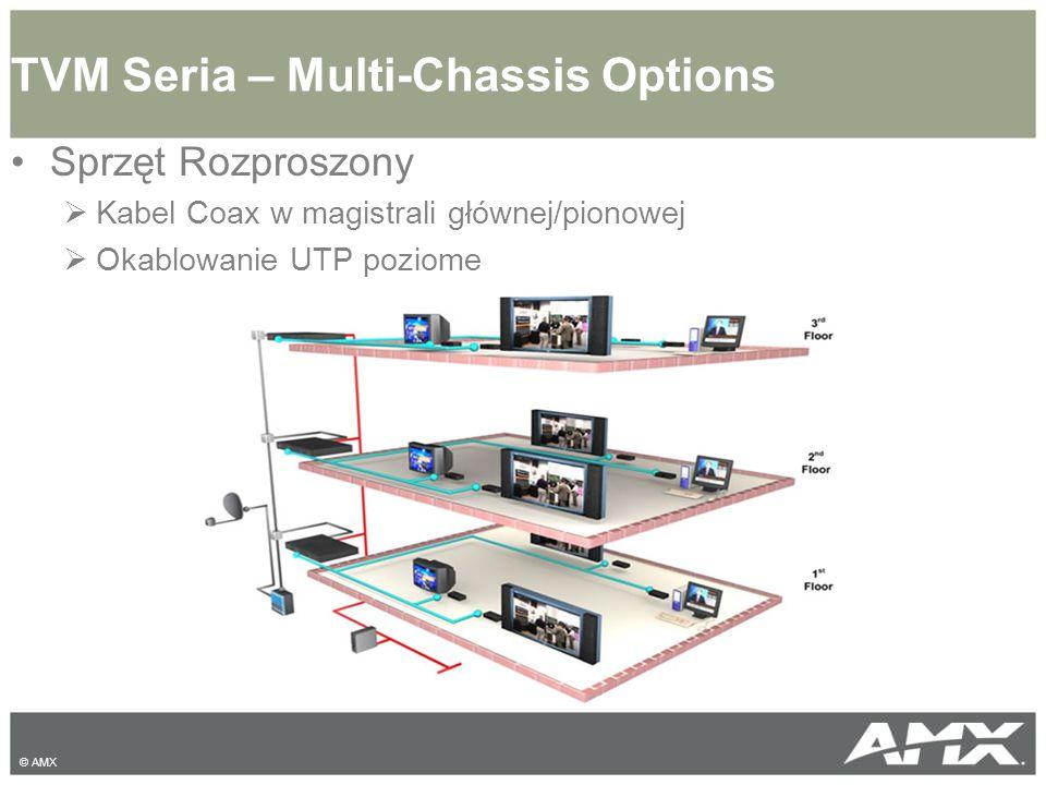 TVM Seria – Multi-Chassis Options Sprzęt Rozproszony  Kabel Coax w magistrali głównej/pionowej  Okablowanie UTP poziome © AMX