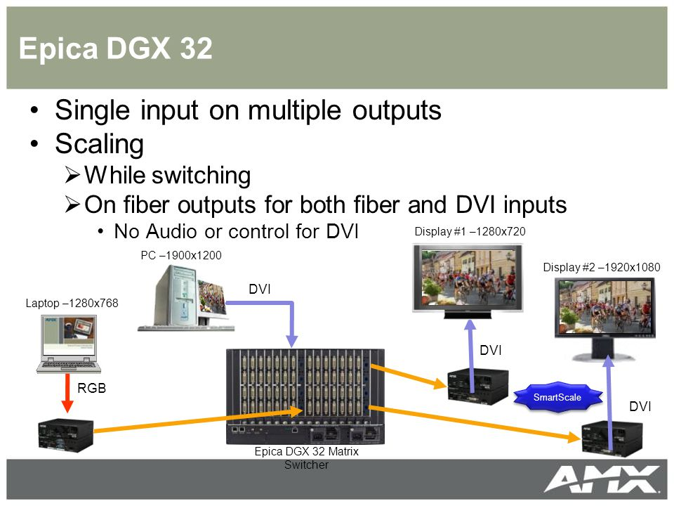 DGX Transmitter Transmitter types  DVI  RGB Supports multiple analog formats  RGBHV  RGBS  RGsB  Component / HDTV Auto-detect and auto-setup Local output for monitoring RGB Transmitter DVI Transmitter