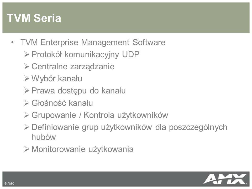 TVM Seria TVM Enterprise Management Software  Protokół komunikacyjny UDP  Centralne zarządzanie  Wybór kanału  Prawa dostępu do kanału  Głośność