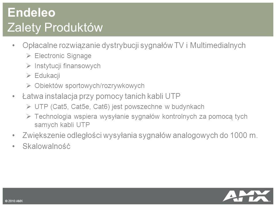 Endeleo Zalety Produktów Opłacalne rozwiązanie dystrybucji sygnałów TV i Multimedialnych  Electronic Signage  Instytucji finansowych  Edukacji  Obiektów sportowych/rozrywkowych Łatwa instalacja przy pomocy tanich kabli UTP  UTP (Cat5, Cat5e, Cat6) jest powszechne w budynkach  Technologia wspiera wysyłanie sygnałów kontrolnych za pomocą tych samych kabli UTP Zwiększenie odległości wysyłania sygnałów analogowych do 1000 m.