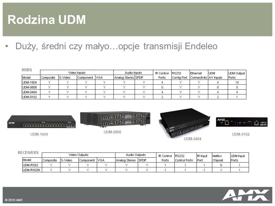 Rodzina UDM Duży, średni czy małyo…opcje transmisji Endeleo UDM-1604 UDM-0404 UDM-0102 UDM-0808 © 2010 AMX