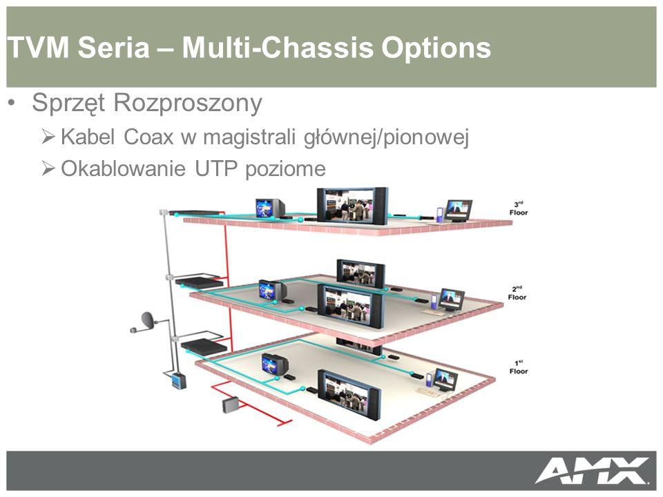 TVM Seria – Multi-Chassis Options Sprzęt Rozproszony  Kabel Coax w magistrali głównej/pionowej  Okablowanie UTP poziome