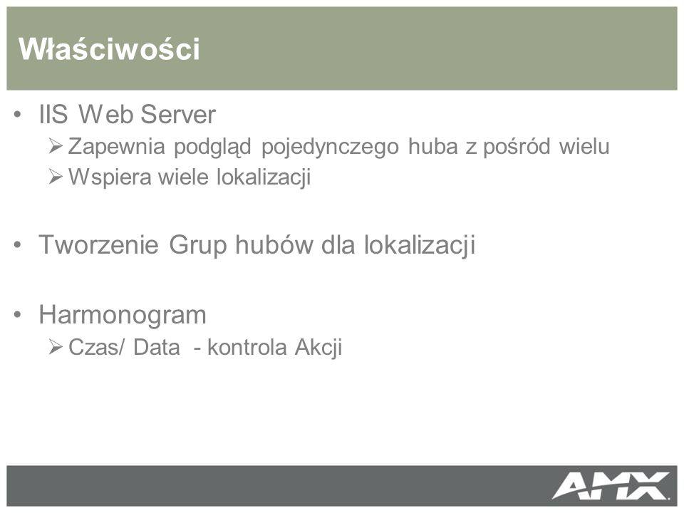 Właściwości IIS Web Server  Zapewnia podgląd pojedynczego huba z pośród wielu  Wspiera wiele lokalizacji Tworzenie Grup hubów dla lokalizacji Harmonogram  Czas/ Data - kontrola Akcji
