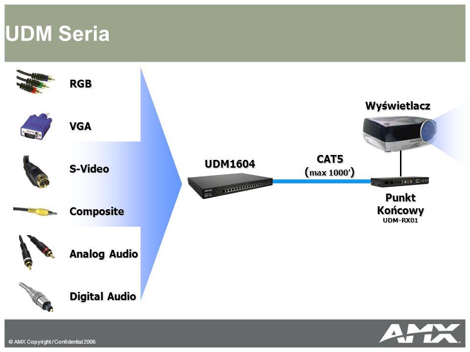 © AMX Copyright / Confidential 2006 UDM Seria RGBVGAS-VideoComposite Analog Audio Digital Audio CAT5 ( max 1000' ) Wyświetlacz Punkt Końcowy UDM-RX01 UDM1604