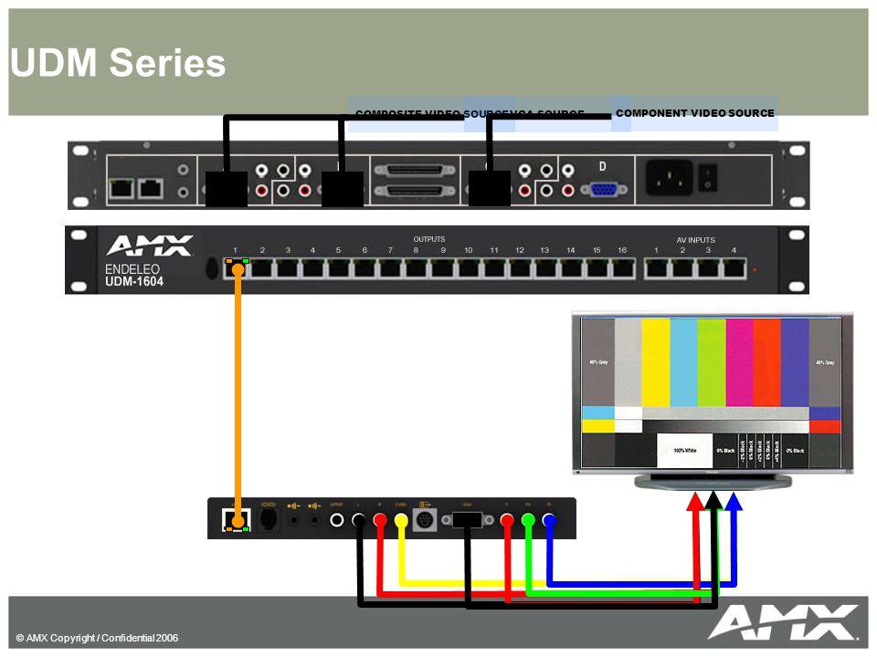© AMX Copyright / Confidential 2006 UDM Series VIDEO 1 COMPOSITE VIDEO SOURCEVGA SOURCE COMPONENT VIDEO SOURCE