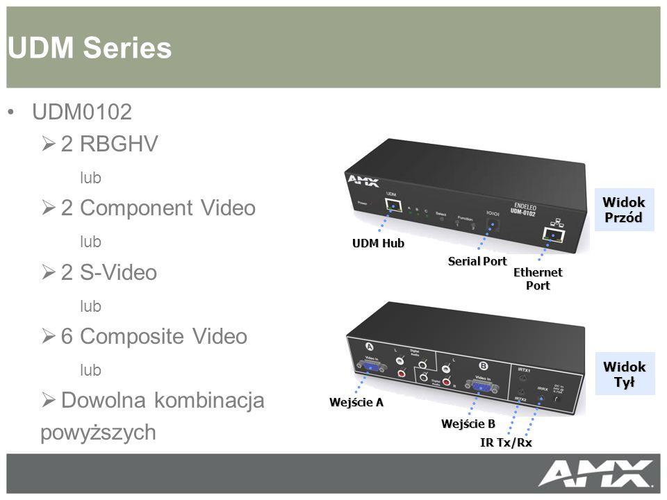UDM0102  2 RBGHV lub  2 Component Video lub  2 S-Video lub  6 Composite Video lub  Dowolna kombinacja powyższych UDM Series Widok Tył Widok Przód UDM Hub Wejście A Wejście B Serial Port Ethernet Port IR Tx/Rx