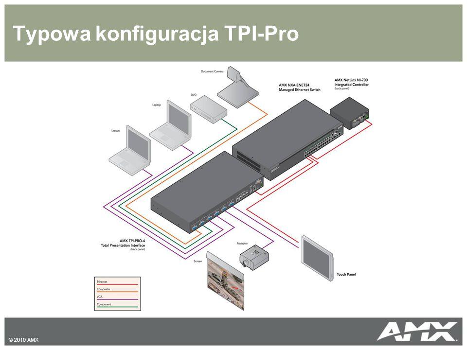 Typowa konfiguracja TPI-Pro © 2010 AMX