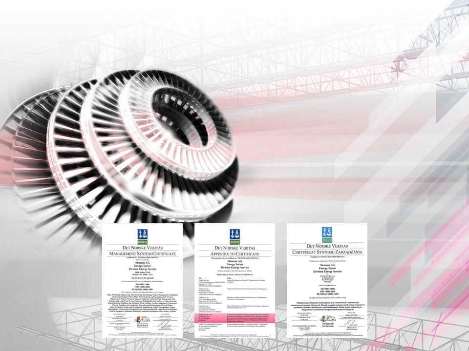 TurboCare Sp. z o.o. ul.