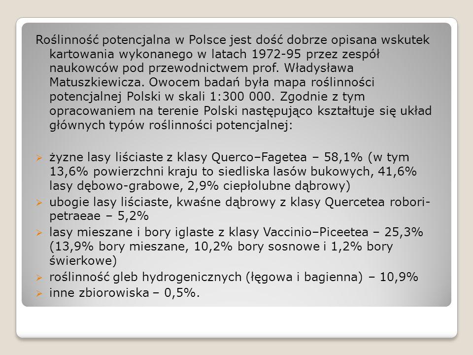 Roślinność potencjalna w Polsce jest dość dobrze opisana wskutek kartowania wykonanego w latach 1972-95 przez zespół naukowców pod przewodnictwem prof